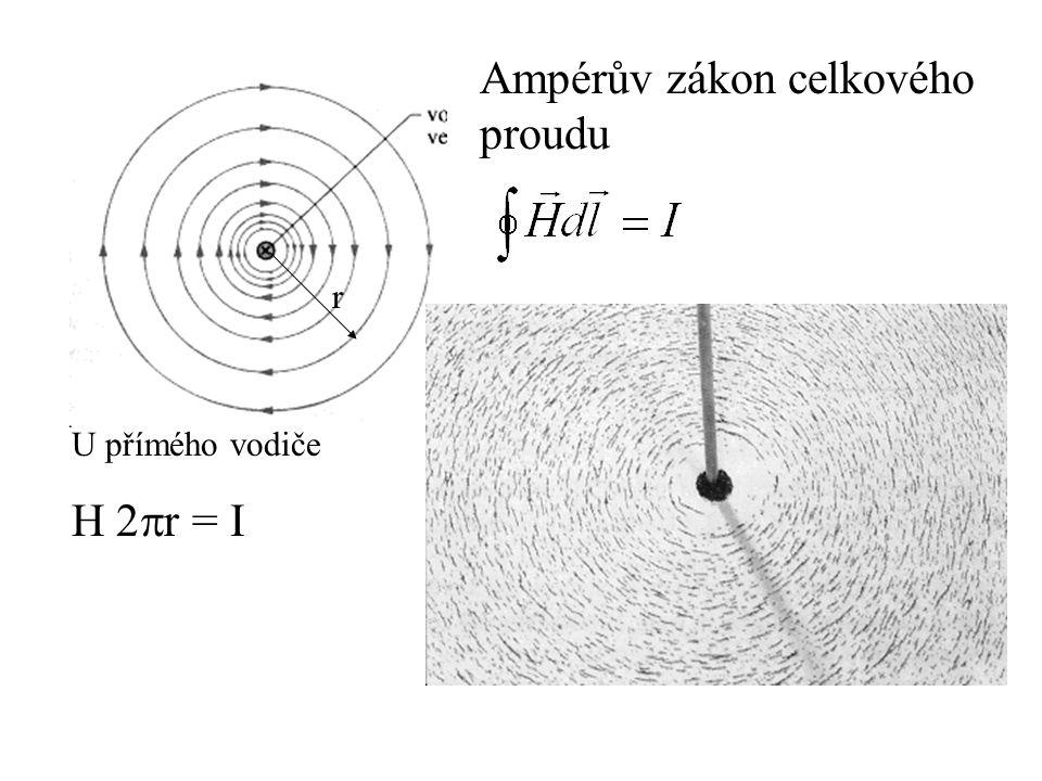 Ampérův zákon celkového proudu