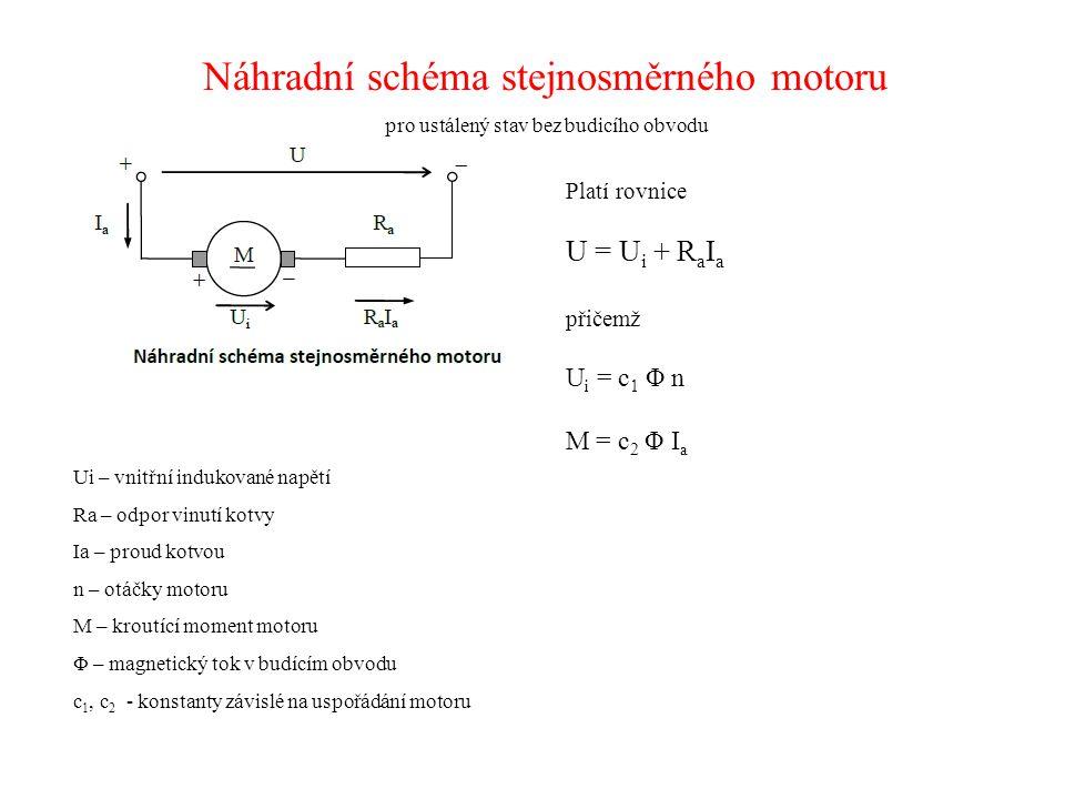 Náhradní schéma stejnosměrného motoru