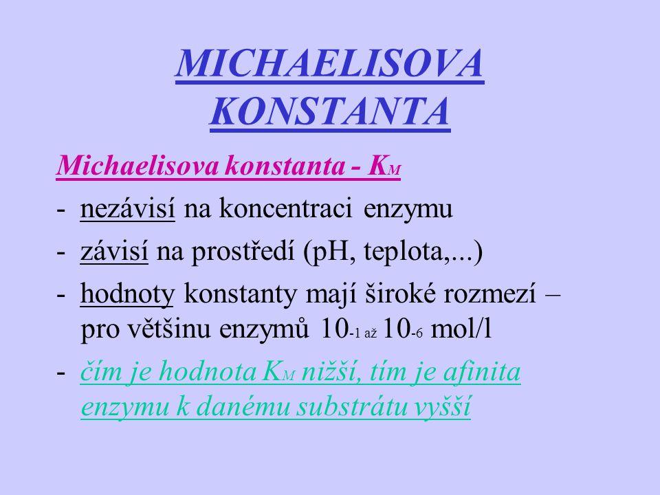 MICHAELISOVA KONSTANTA