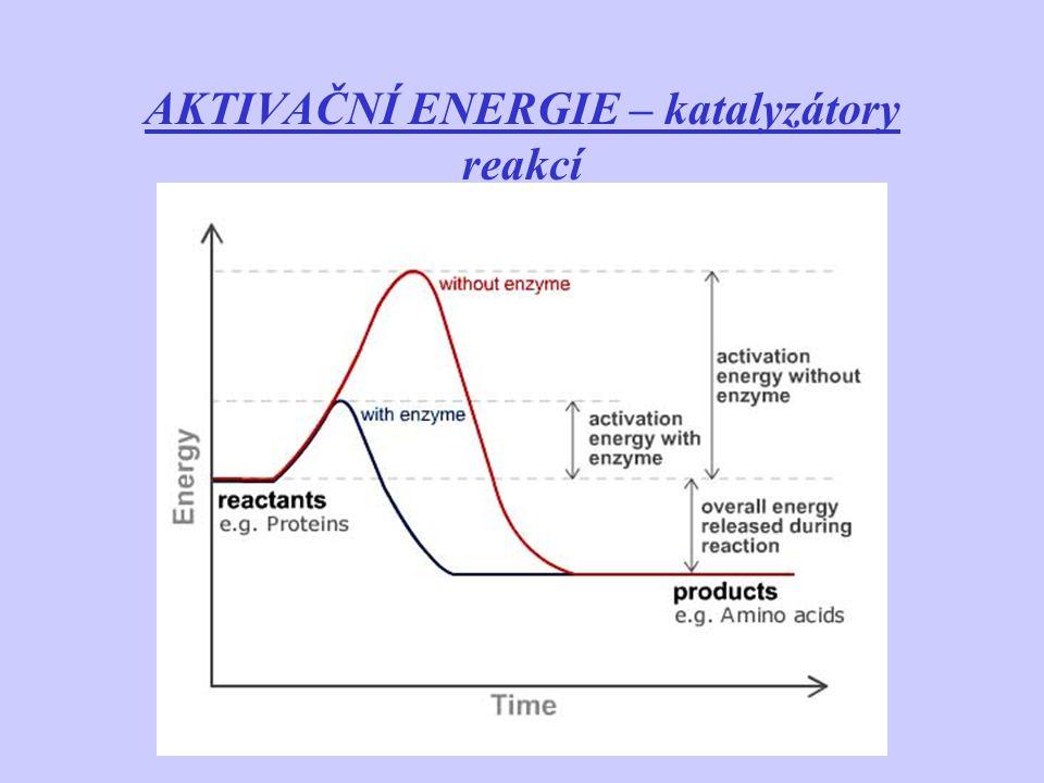 AKTIVAČNÍ ENERGIE – katalyzátory reakcí