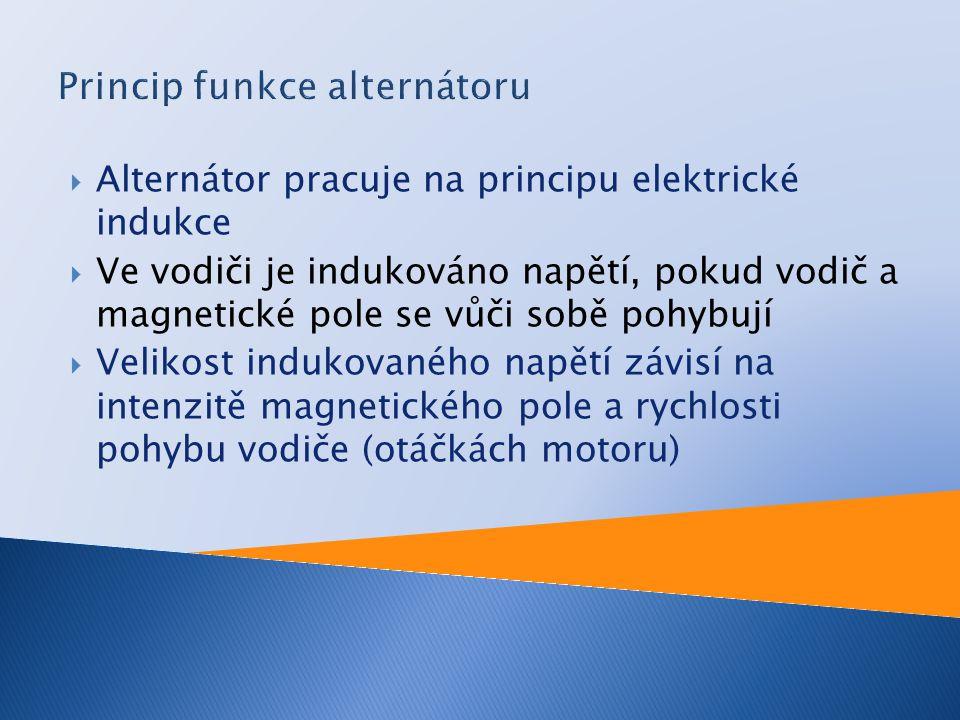 Princip funkce alternátoru