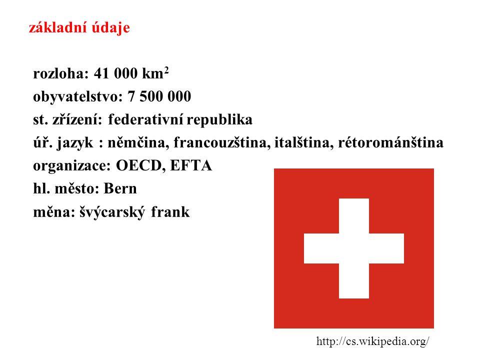 st. zřízení: federativní republika