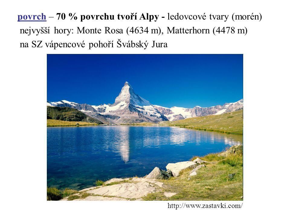 povrch – 70 % povrchu tvoří Alpy - ledovcové tvary (morén) nejvyšší hory: Monte Rosa (4634 m), Matterhorn (4478 m) na SZ vápencové pohoří Švábský Jura