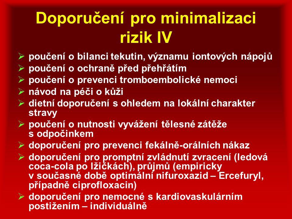 Doporučení pro minimalizaci rizik IV
