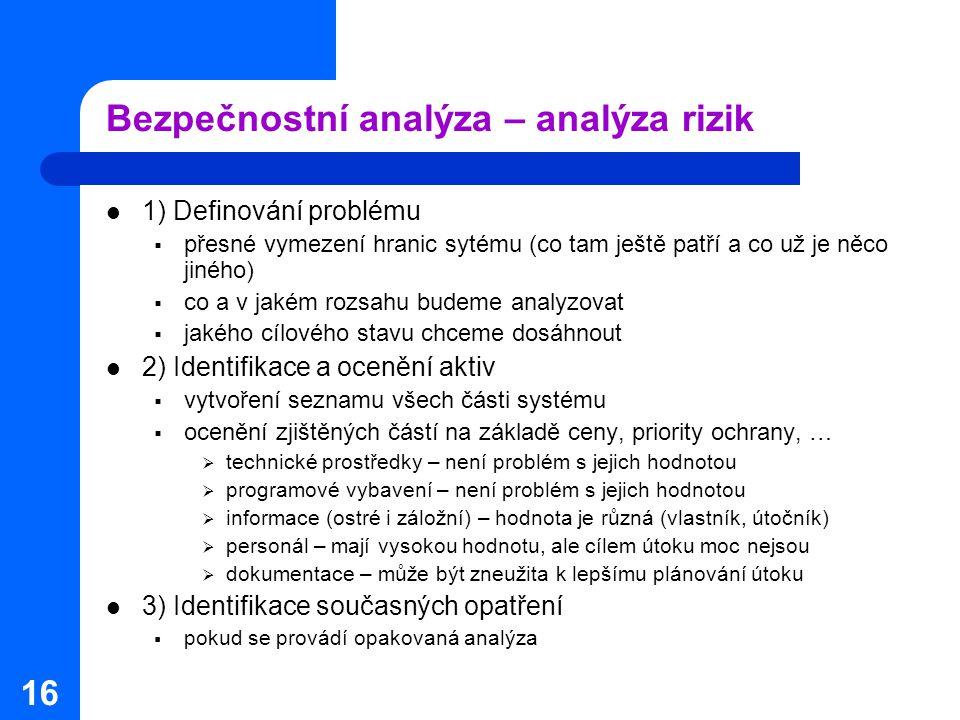 Bezpečnostní analýza – analýza rizik