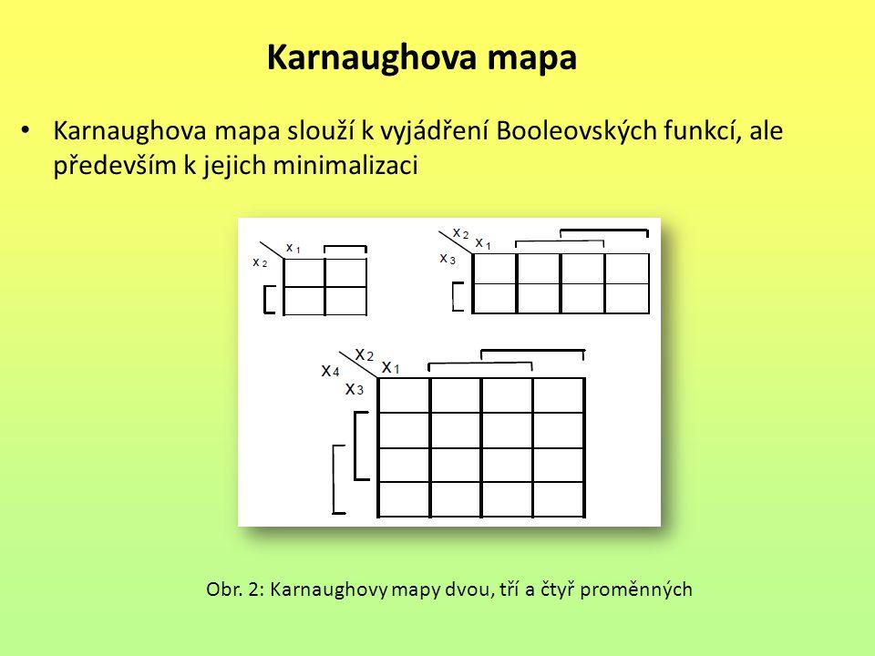 Karnaughova mapa Karnaughova mapa slouží k vyjádření Booleovských funkcí, ale především k jejich minimalizaci.