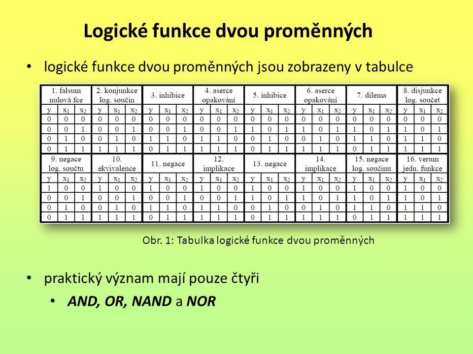 Logické funkce dvou proměnných