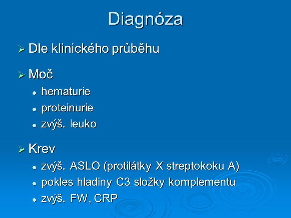 Diagnóza Dle klinického průběhu Moč Krev hematurie proteinurie