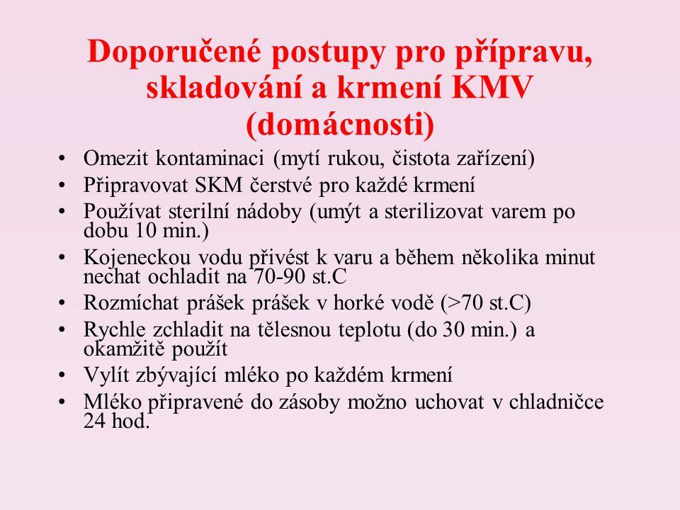 Doporučené postupy pro přípravu, skladování a krmení KMV (domácnosti)