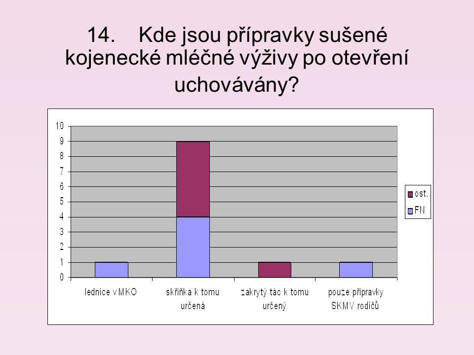 14. Kde jsou přípravky sušené kojenecké mléčné výživy po otevření uchovávány