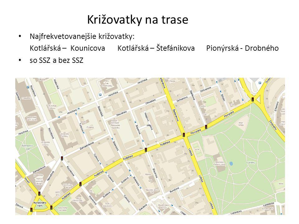 Križovatky na trase Najfrekvetovanejšie križovatky:
