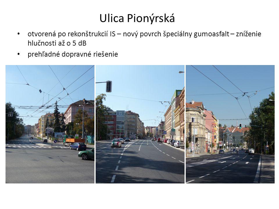 Ulica Pionýrská otvorená po rekonštrukcií IS – nový povrch špeciálny gumoasfalt – zníženie hlučnosti až o 5 dB.