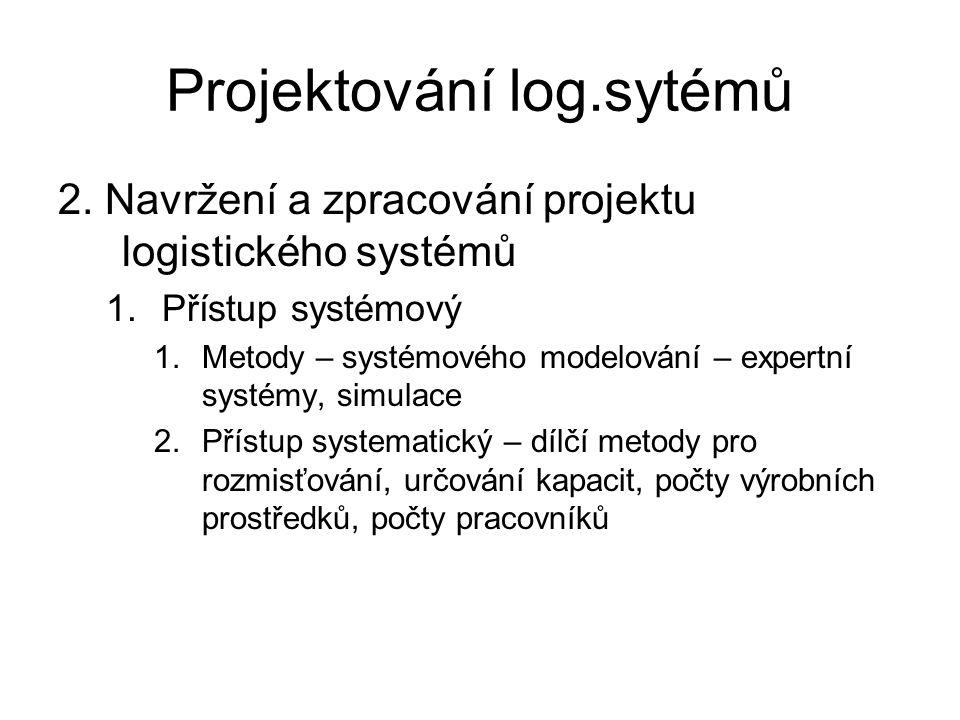 Projektování log.sytémů