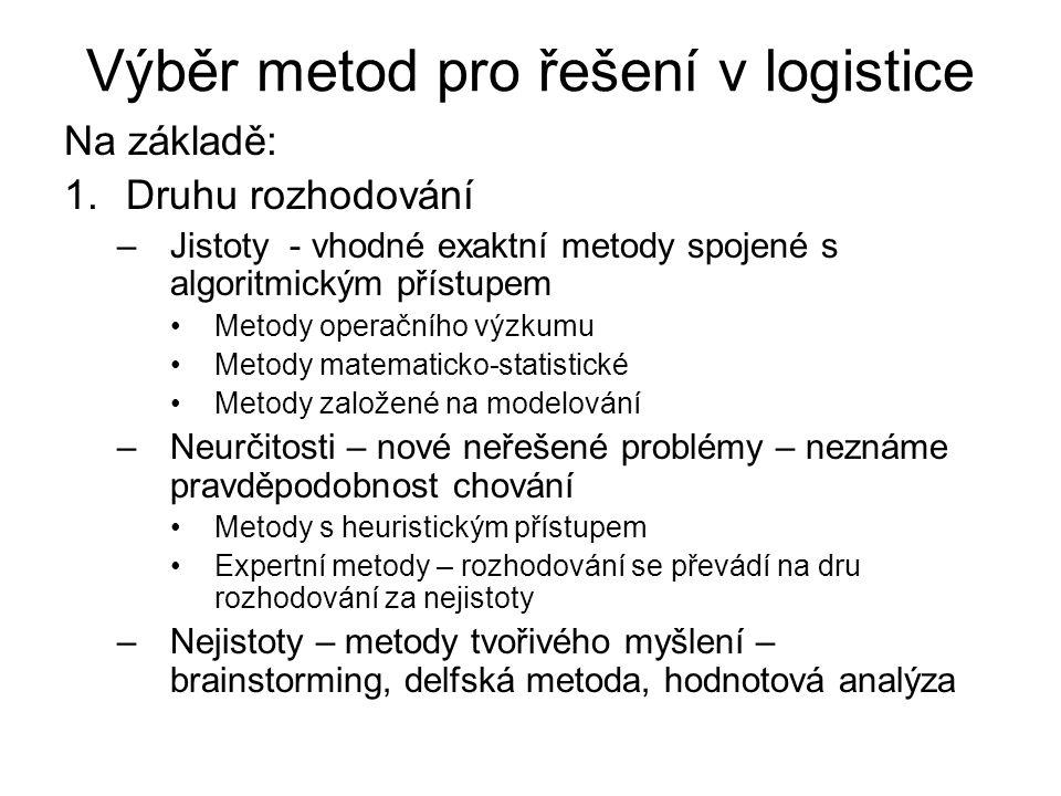 Výběr metod pro řešení v logistice