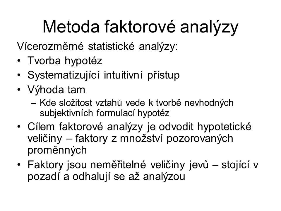 Metoda faktorové analýzy