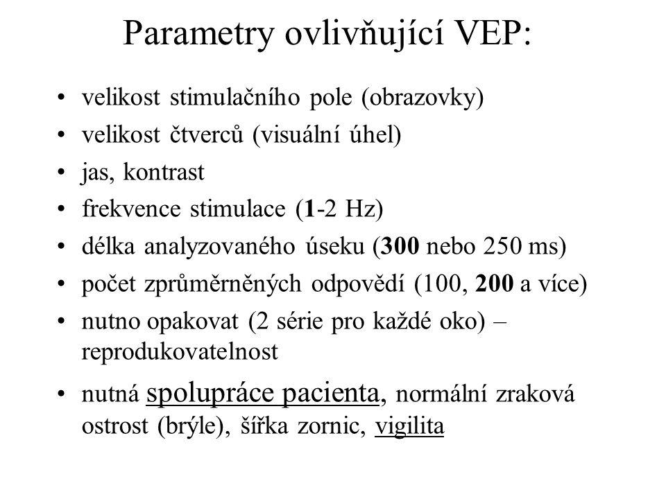 Parametry ovlivňující VEP: