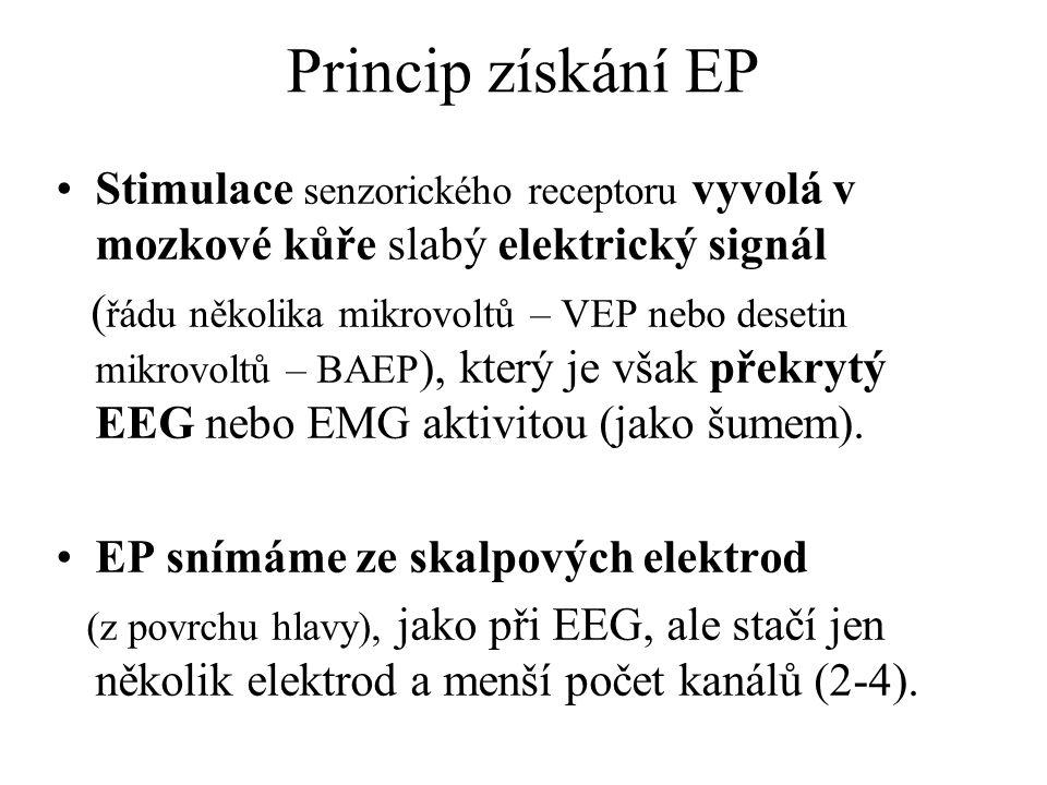 Princip získání EP Stimulace senzorického receptoru vyvolá v mozkové kůře slabý elektrický signál.