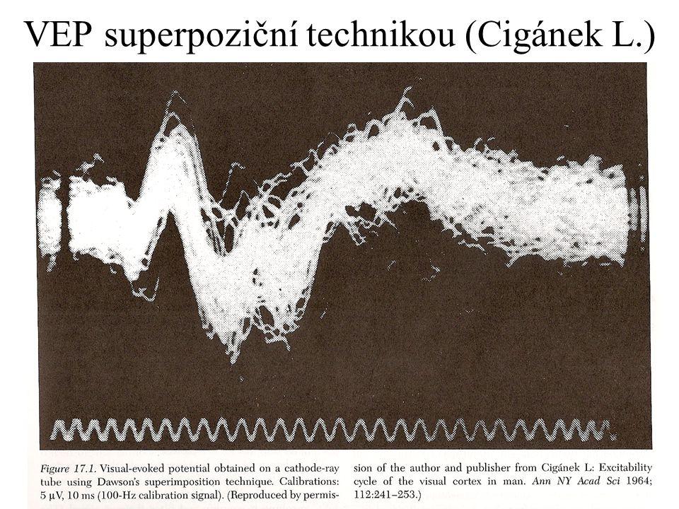 VEP superpoziční technikou (Cigánek L.)