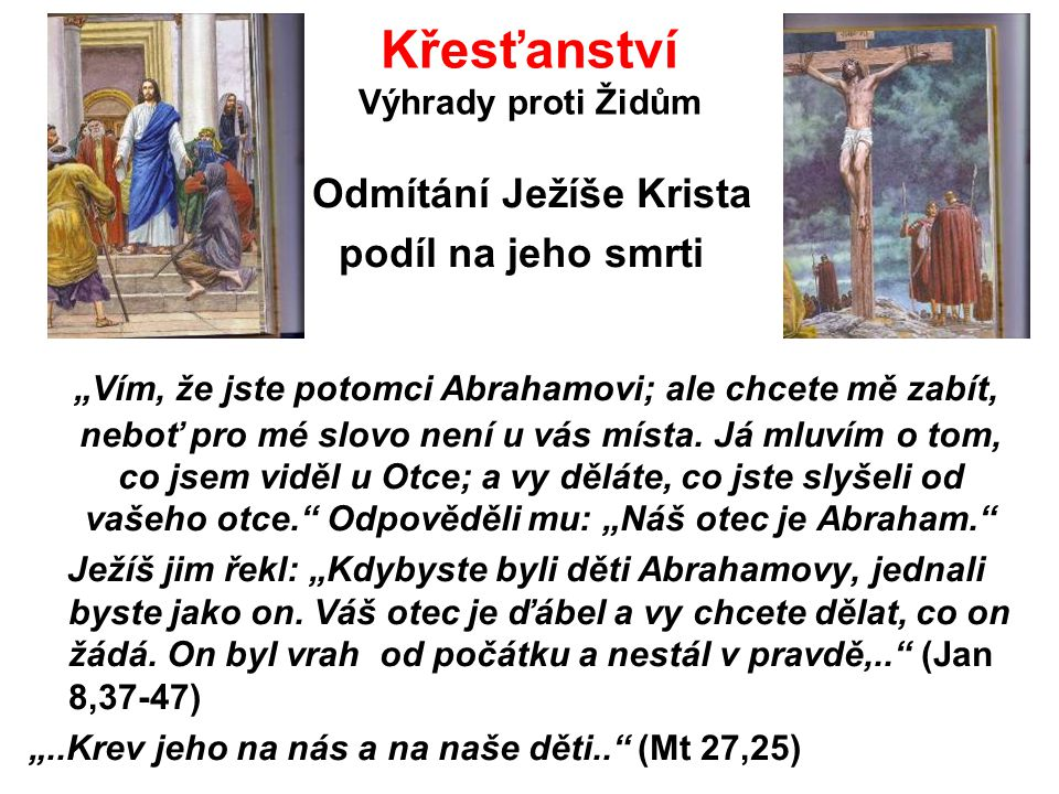 Křesťanství Výhrady proti Židům