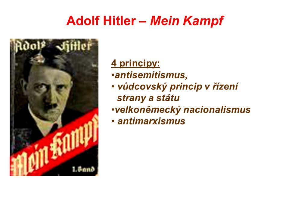 Adolf Hitler – Mein Kampf