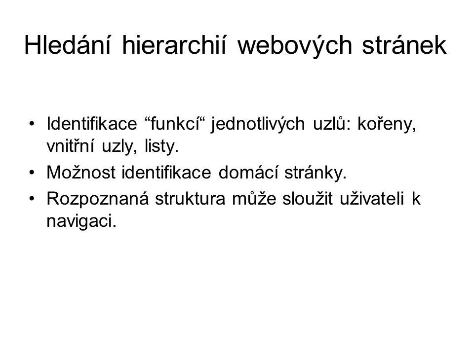 Hledání hierarchií webových stránek