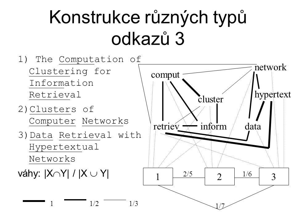Konstrukce různých typů odkazů 3