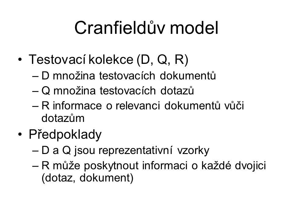 Cranfieldův model Testovací kolekce (D, Q, R) Předpoklady
