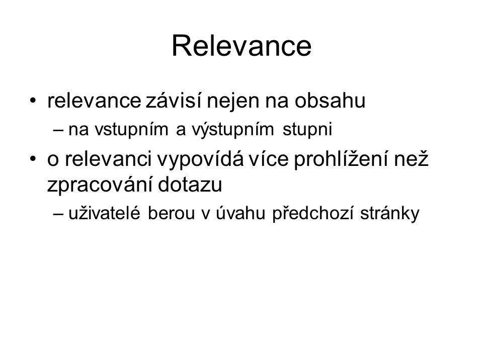 Relevance relevance závisí nejen na obsahu