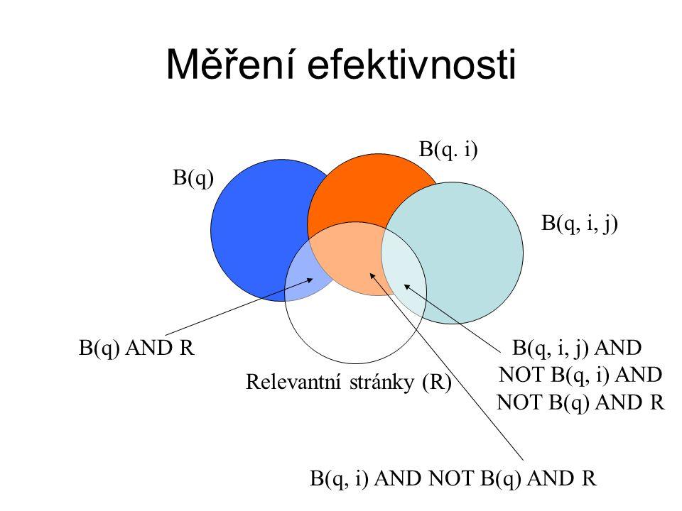 Měření efektivnosti B(q. i) B(q) B(q, i, j) B(q) AND R