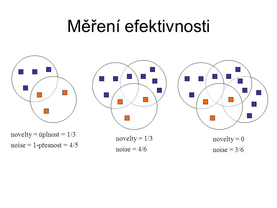 Měření efektivnosti novelty = úplnost = 1/3 noise = 1-přesnost = 4/5