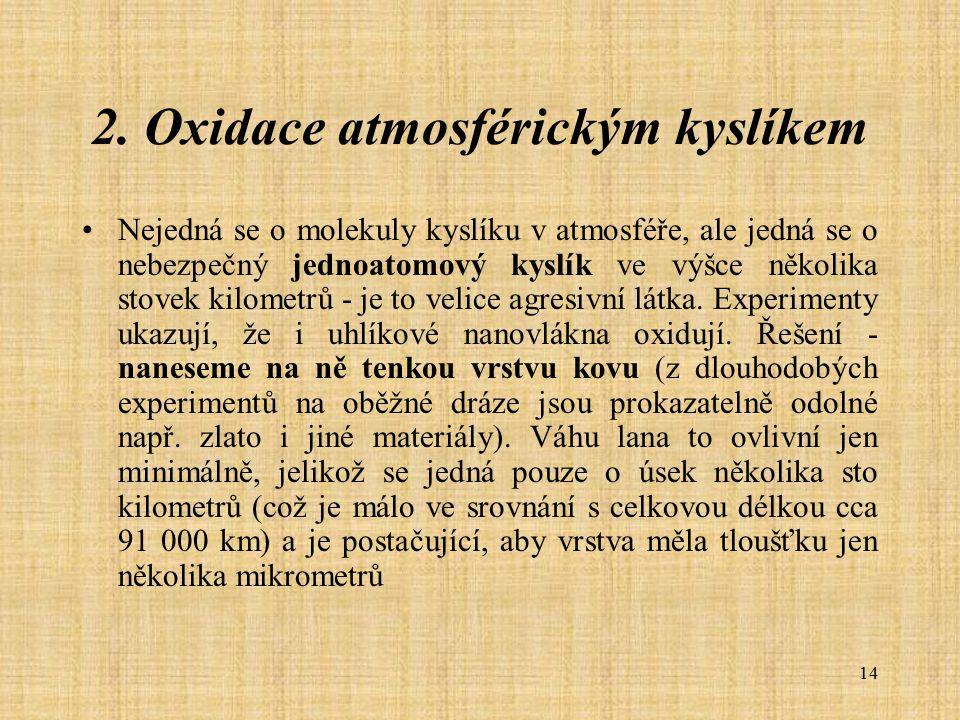 2. Oxidace atmosférickým kyslíkem
