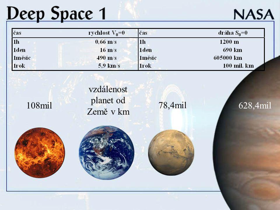vzdálenost planet od Země v km 108mil 78,4mil 628,4mil
