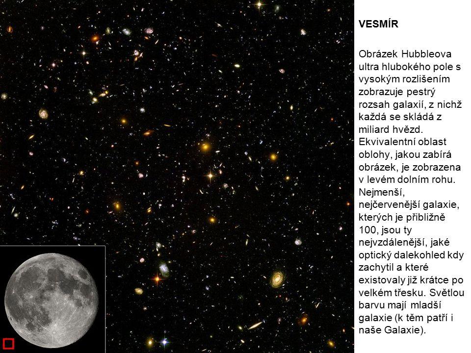 VESMÍR Obrázek Hubbleova ultra hlubokého pole s vysokým rozlišením zobrazuje pestrý rozsah galaxií, z nichž každá se skládá z miliard hvězd.
