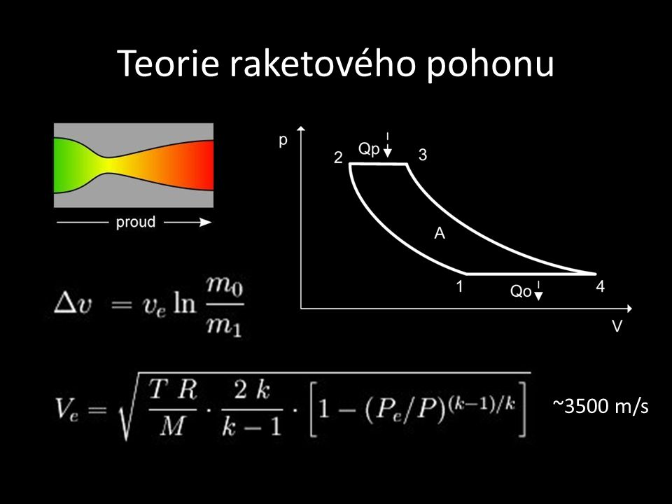 Teorie raketového pohonu