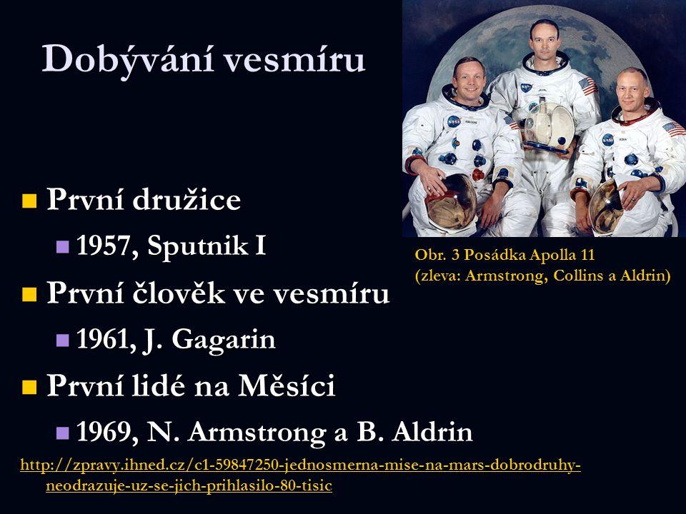 Dobývání vesmíru První družice První člověk ve vesmíru