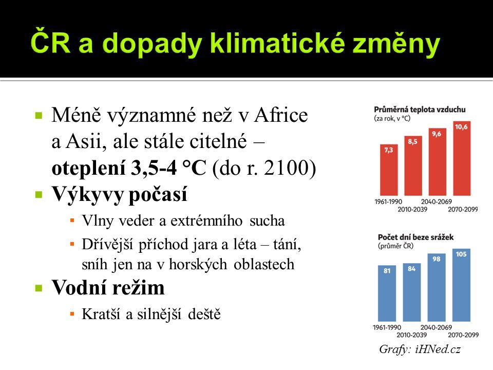 ČR a dopady klimatické změny