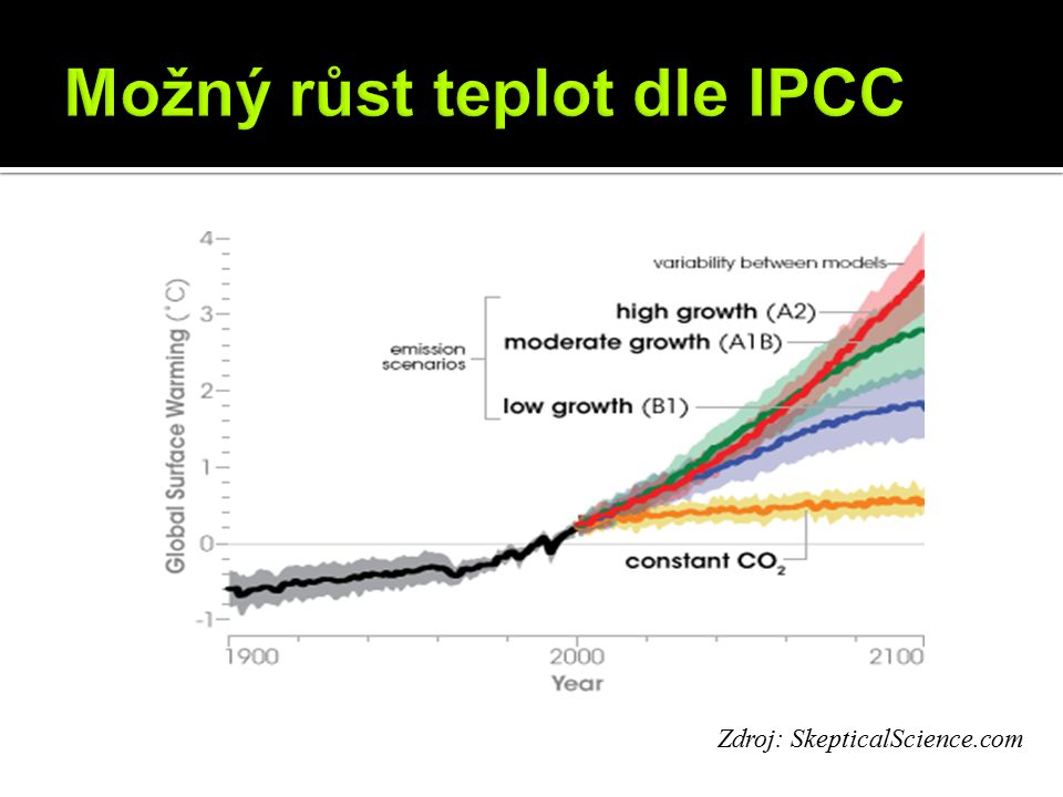 Možný růst teplot dle IPCC