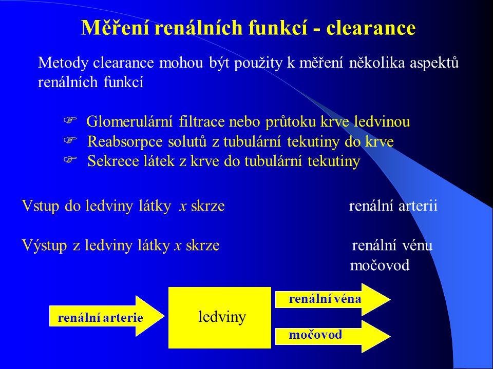 Měření renálních funkcí - clearance