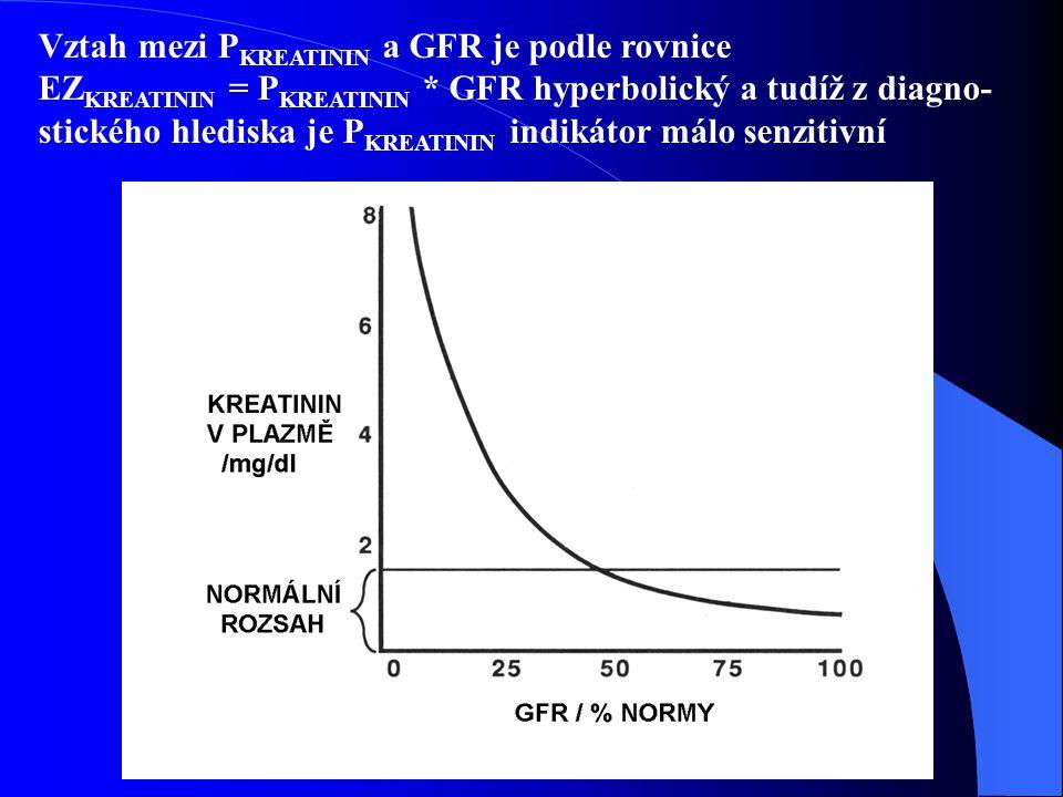 Vztah mezi PKREATININ a GFR je podle rovnice