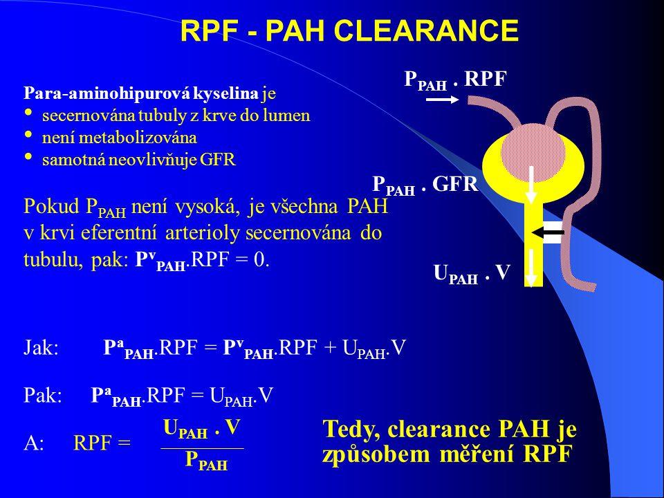 RPF - PAH CLEARANCE Tedy, clearance PAH je způsobem měření RPF