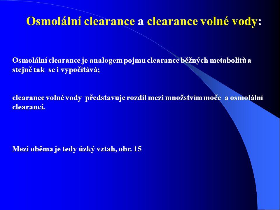 Osmolální clearance a clearance volné vody: