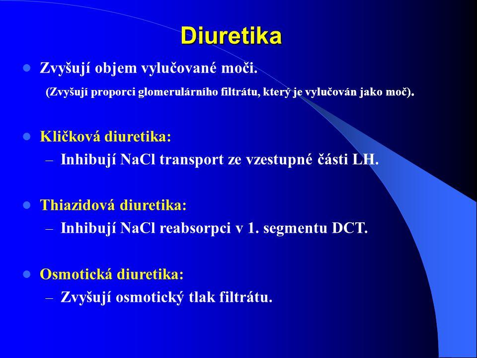 Diuretika Zvyšují objem vylučované moči. Kličková diuretika: