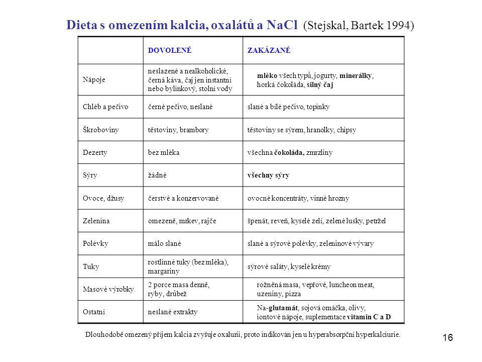 Dieta s omezením kalcia, oxalátů a NaCl (Stejskal, Bartek 1994)