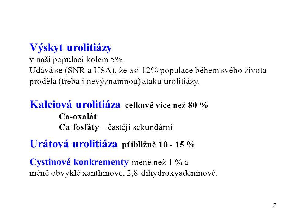 Kalciová urolitiáza celkově více než 80 %