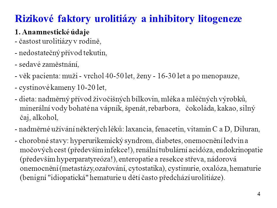 Rizikové faktory urolitiázy a inhibitory litogeneze