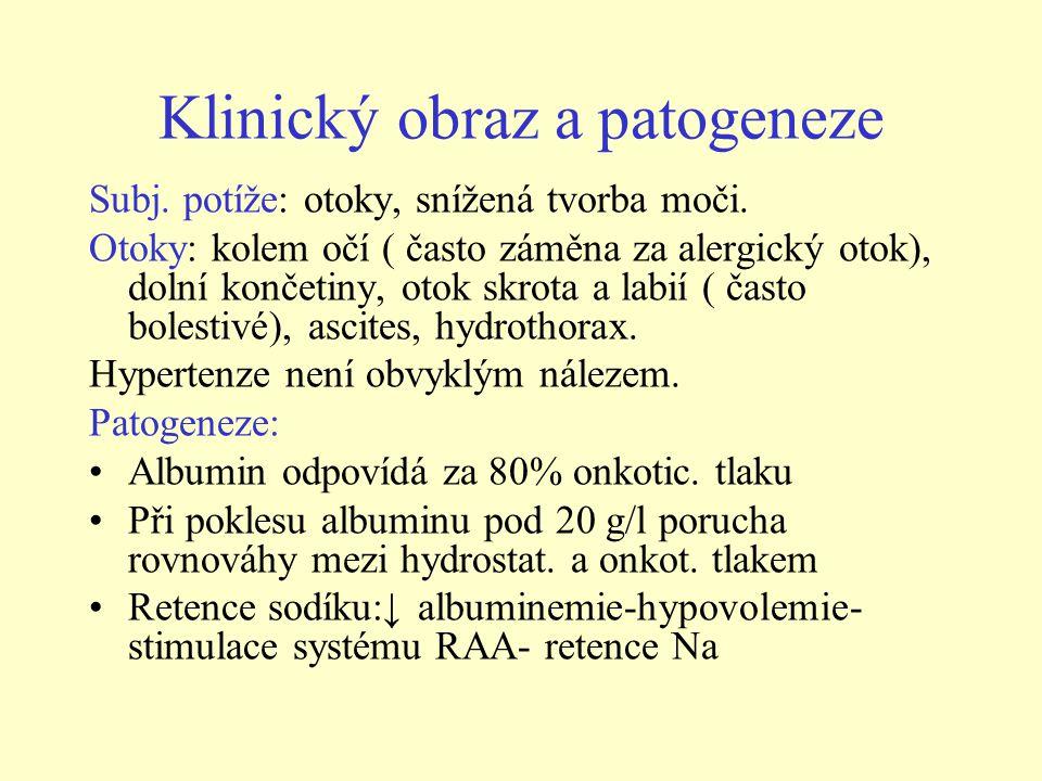 Klinický obraz a patogeneze