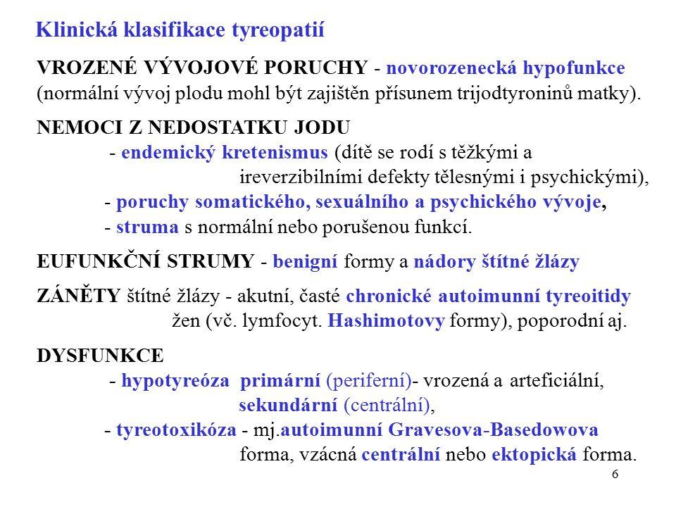 Klinická klasifikace tyreopatií