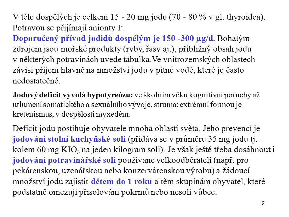 V těle dospělých je celkem 15 - 20 mg jodu (70 - 80 % v gl. thyroidea)