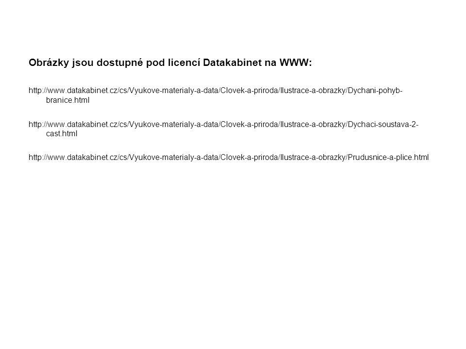 Obrázky jsou dostupné pod licencí Datakabinet na WWW:
