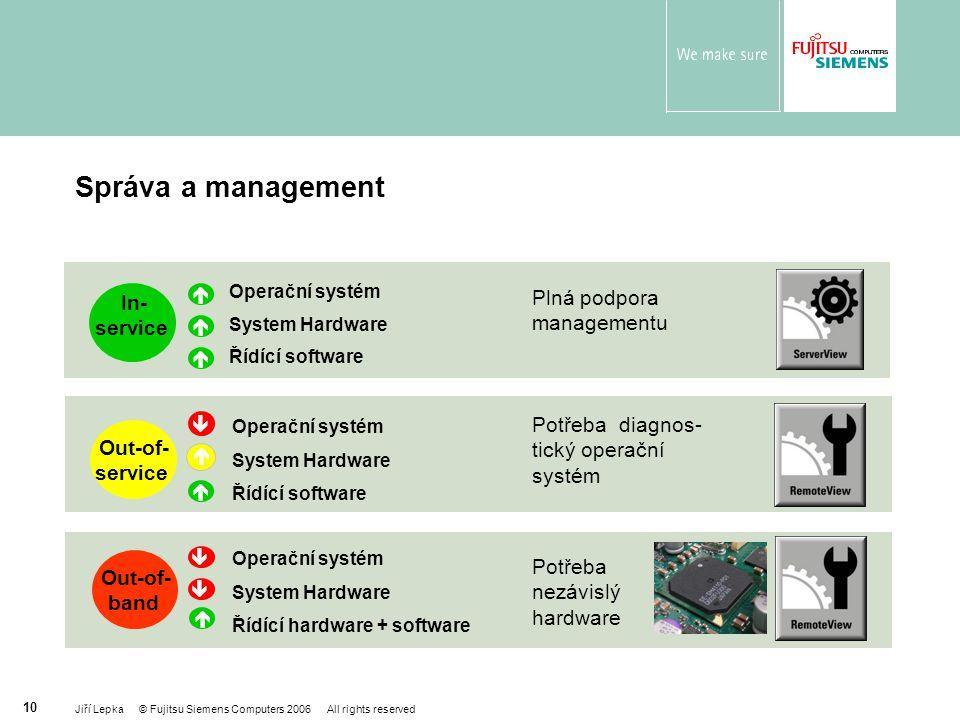 Správa a management Plná podpora managementu In- service